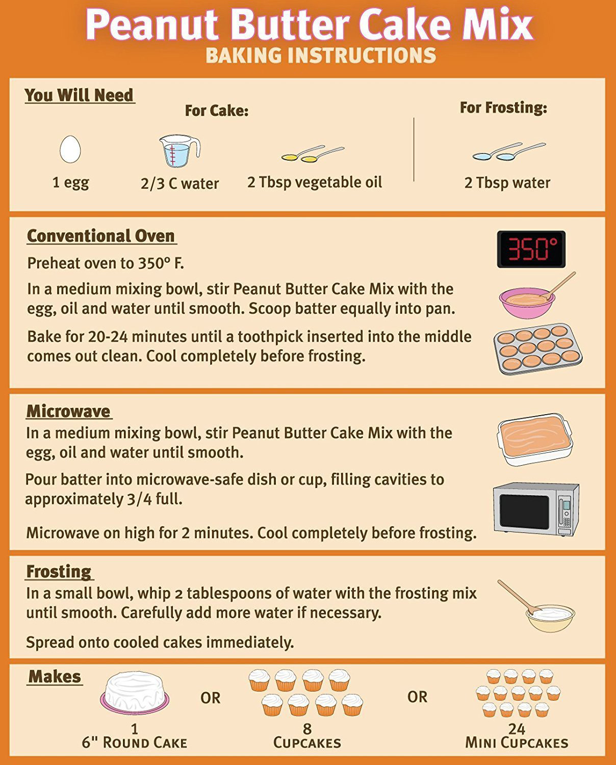 Dog-birthday-cake-mix-instructions
